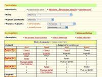 Langue Grammaire Grammaire Formation Des Mots Danse Latine