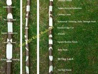 Guides: whittling