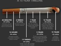 Quitting SMOKING can I do it!