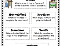 lab report scientific method