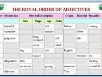 اختصارات الضمائر مع الافعال المساعدة في اللغة الانجليزية بوابة كويك لووك العربية English Verbs Learn English Teaching English Grammar