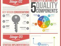 Design/Infographics