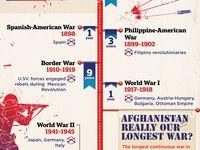 683 Best Social Studies images in 2019   Knowledge, Economics lessons, Graphics