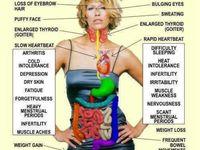 Auto-immune see also Adrenals