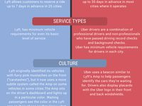 Pin By Mohammed Al Mejadi On Ridet Ecommerce Infographic
