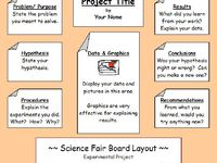 ... on Pinterest | Scientific Method, Fair Projects and Rocks And Minerals