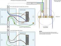 17 best images about u k wiring diagrams on pinterest. Black Bedroom Furniture Sets. Home Design Ideas