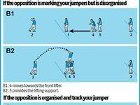 Rugby Tactics