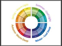 Understanding how color works for you! Follow me on Instagram: @JessicaHufffman YourLifestyleConcierge.com