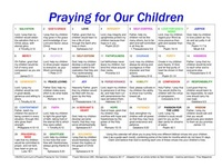Parenting/Spiritual Rearing