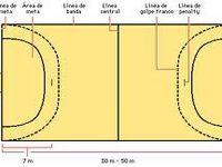 Medidas Campo Balonmano Balonmano Medidas Cancha De Futbol Reglas Del Juego