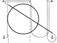 Perfecting Patterns (Horsemanship)