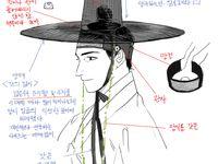Korea-hanbok-韓服