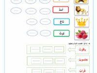 ال شمسية وال قمرية Language Arabic Grade Level Grade1 School Subject اللغة العربية Main Content ال Learning Arabic Arabic Alphabet For Kids Arabic Language