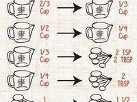 Handy cooking tricks
