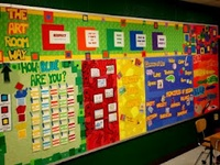 Bulletin Boards, Posters and Door Ideas