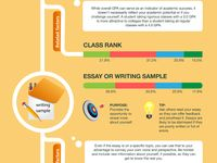 persuassive essay on being accepted to a finance school We provide excellent essay writing service 24/7 enjoy proficient essay writing and custom writing services provided by professional academic writers.