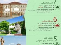 Pin By Shady Zain On بولندا Travel And Tourism Travel Advice Travel Dreams