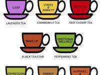 Tea & Mugs