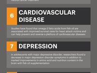 Nutrition and wellness / Pinning Nutrition and wellness....