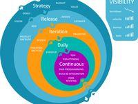 Dissertation Methodology on Pinterest | Research methods, Qualitative ...