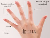 Jeulia Premium Artisan Jewelry Engagement Wedding Rings