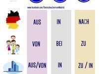 deutsch planse