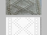 棒針 編み図