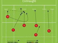 Rugby 3/4