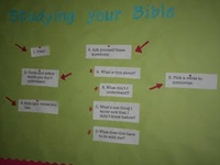 Bible class bulletin boards/doors