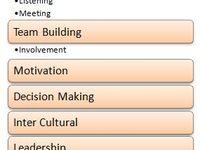 Group Presentation Evaluation Form