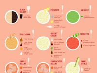 Serious and not-so-serious Cocktails