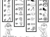 Reading, Language Arts (Grammar), Spelling, Writing for all elementary grade levels.
