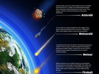 Science: Astronomy - Awesome