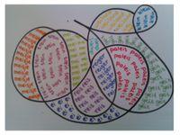 school: spelling/grammatica