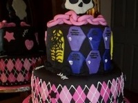 Chloe's Birthday Party Ideas