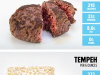 About 30 grams of protein meals on pinterest protein low carb