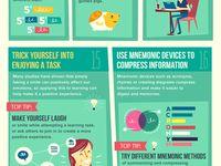 Forex useful infographics 2020