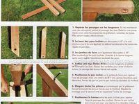 Holz idee