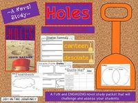holes essay plans