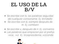 Las Mejores 40 Ideas De Ortografía En 2021 Ortografía Lengua Española Aprender Español