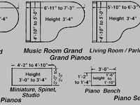 1000 Images About Piano Dimensions On Pinterest Ux Ui