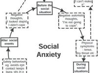 61 best images about Anxiety & Panic Attacks on Pinterest | 200 x 150 jpeg 7kB