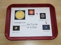Astronomy (homeschooling)