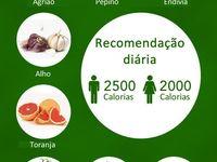 dietas e conhecendo os alimentos / muitíssimo importante: não faça  automedicação, consulte seu médico.