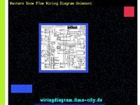 Western Snow Plow Wiring Diagram Unimount Wiring Diagram 174927 Amazing Wiring Diagram Collection Snow Plow Diagram Snow