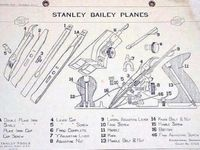 Plane guide stanley type How To