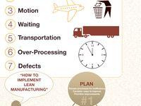 change management case study india