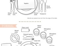 37 best table settings diagram images on pinterest table. Black Bedroom Furniture Sets. Home Design Ideas