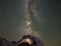Milchstraße, Polarlichter, Himmel